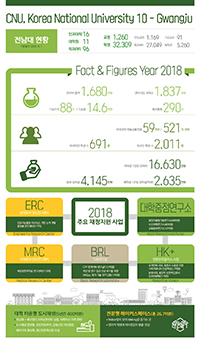 fact and figures(국문)